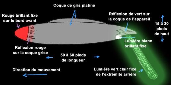 Rencontre ufo