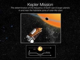 Une vue d'artiste montrant Kepler chassant des exoplanètes dans la Voie lactée. Il utilise pour cela la méthode des transits planétaires. © Nasa