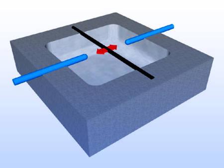 Vue d'artiste d'une mémoire portant un qubit quantique. Un nanotube decarbone (en noir) peut vibrer sous l'action d'impulsions radio émises par les deux nanobarreaux en bleu. © M. J. Hartmann, TUM