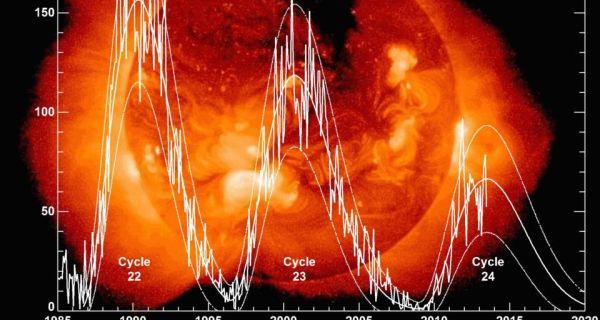 cycle-solaire-24-en2013