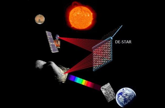 dnews-files-2013-02-laser-destroys-asteroid-660-jpg