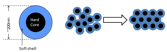 crédit image: technofuture.canalblog.com/