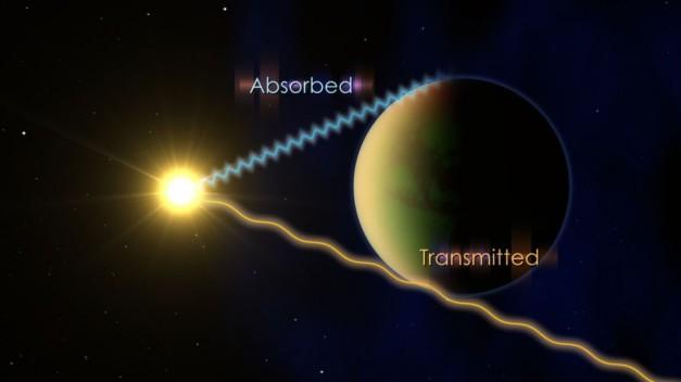 Pour analyser l'atmosphère d'une exoplanète, les astronomes l'observent quand elle passe devant sont étoile et déterminent quelles longueurs d'ondes de lumière sont absorbées. NASA's Goddard Space Flight Center.